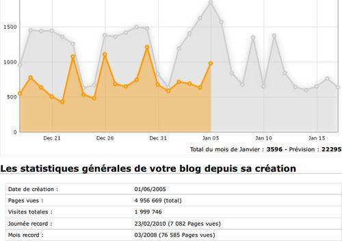 http://serveur2.archive-host.com/membres/images/1336321151/nawak/stats/1999476.jpg