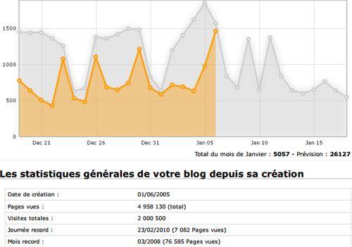 http://serveur2.archive-host.com/membres/images/1336321151/nawak/stats/2000500.jpg